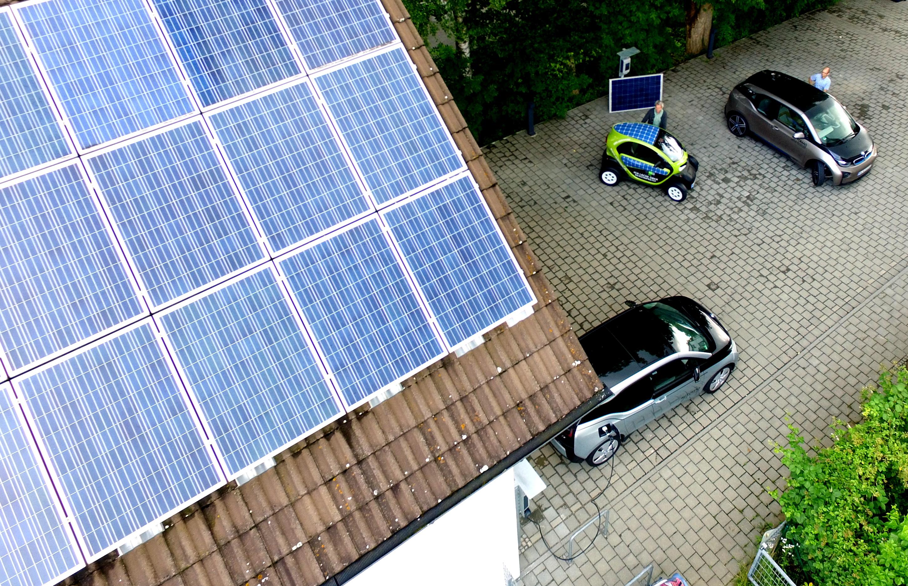 CO2-neutrale Mobilität